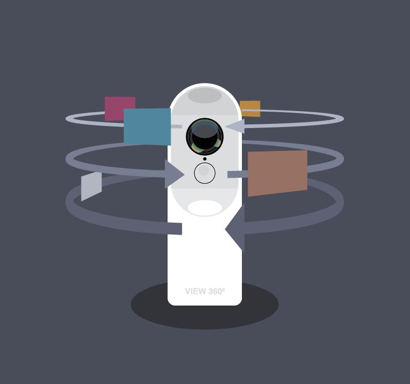 cámaras 360